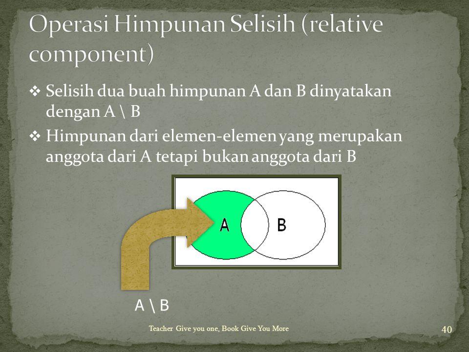 Teacher Give you one, Book Give You More 40  Selisih dua buah himpunan A dan B dinyatakan dengan A \ B  Himpunan dari elemen-elemen yang merupakan anggota dari A tetapi bukan anggota dari B A \ B