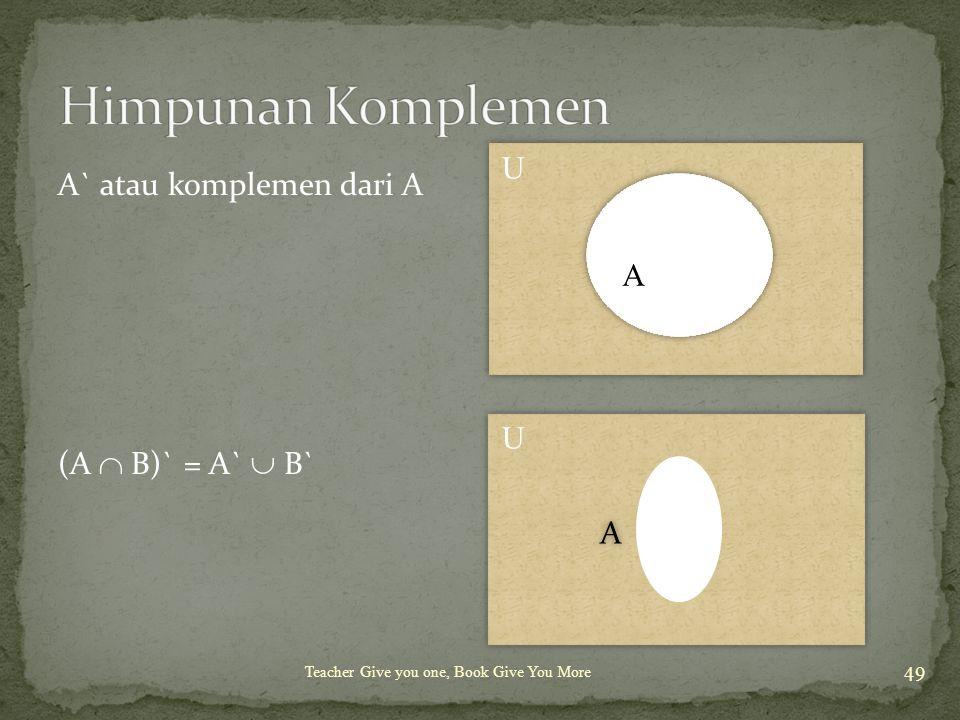 Teacher Give you one, Book Give You More 49 A` atau komplemen dari A (A  B)` = A`  B` U AA AA U B B