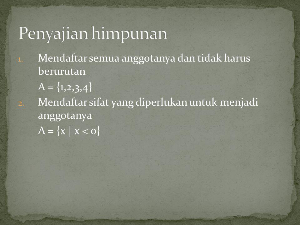 1. Mendaftar semua anggotanya dan tidak harus berurutan A = {1,2,3,4} 2. Mendaftar sifat yang diperlukan untuk menjadi anggotanya A = {x | x < 0}