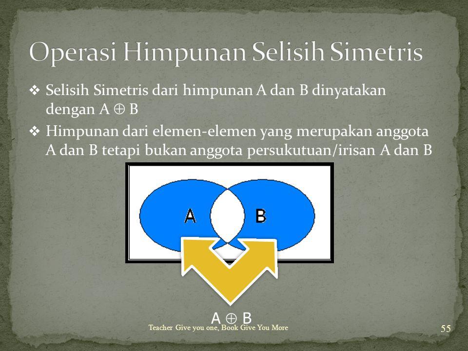 Teacher Give you one, Book Give You More 55  Selisih Simetris dari himpunan A dan B dinyatakan dengan A  B  Himpunan dari elemen-elemen yang merupakan anggota A dan B tetapi bukan anggota persukutuan/irisan A dan B A  B