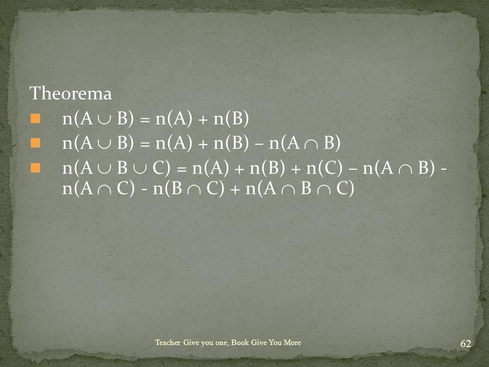 Teacher Give you one, Book Give You More 62 Theorema n(A  B) = n(A) + n(B) n(A  B) = n(A) + n(B) – n(A  B) n(A  B  C) = n(A) + n(B) + n(C) – n(A