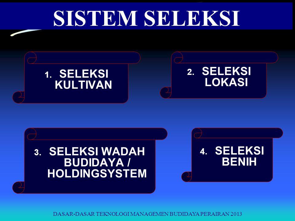1. SELEKSI KULTIVAN 3. SELEKSI WADAH BUDIDAYA / HOLDINGSYSTEM 2. SELEKSI LOKASI 4. SELEKSI BENIH SISTEM SELEKSI DASAR-DASAR TEKNOLOGI MANAGEMEN BUDIDA