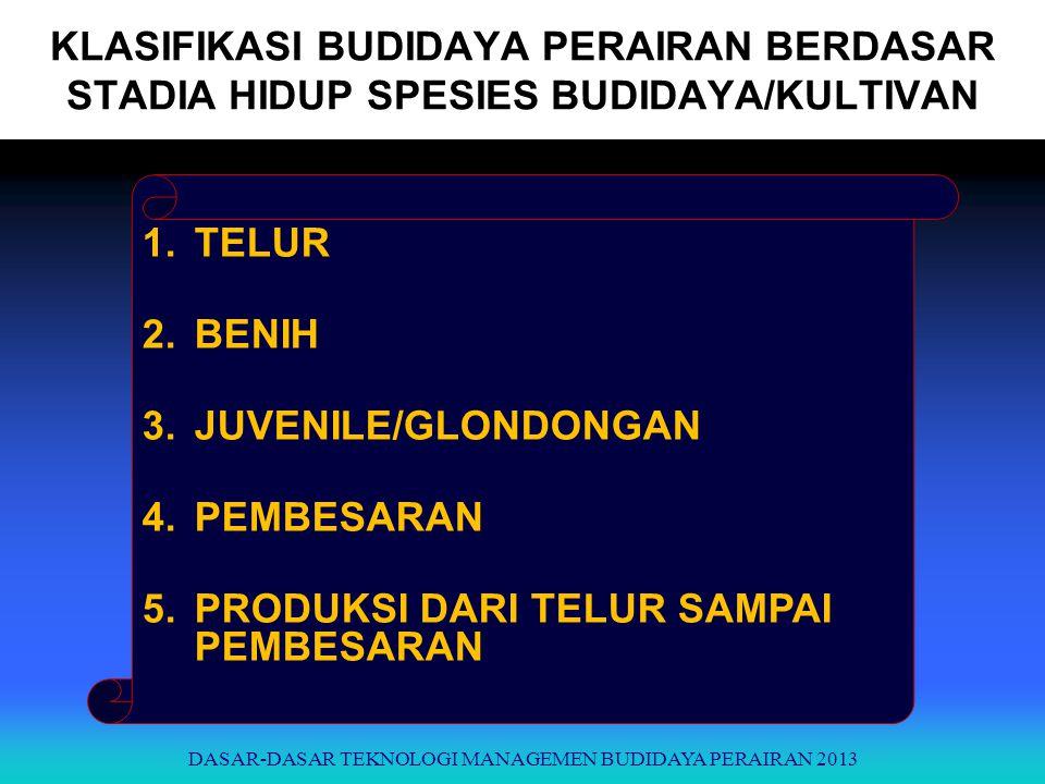 KLASIFIKASI BUDIDAYA PERAIRAN BERDASAR STADIA HIDUP SPESIES BUDIDAYA/KULTIVAN 1.TELUR 2.BENIH 3.JUVENILE/GLONDONGAN 4.PEMBESARAN 5.PRODUKSI DARI TELUR