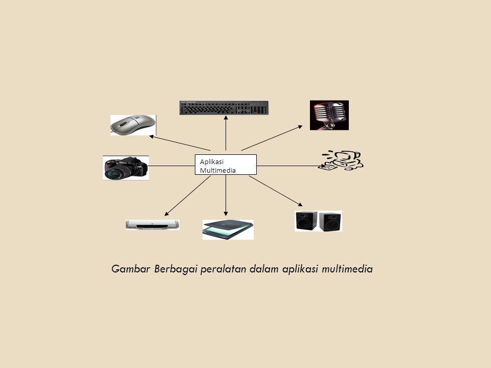 Aplikasi Multimedia Gambar Berbagai peralatan dalam aplikasi multimedia