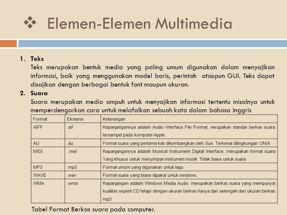  Elemen-Elemen Multimedia 1.Teks Teks merupakan bentuk media yang paling umum digunakan dalam menyajikan informasi, baik yang menggunakan model baris