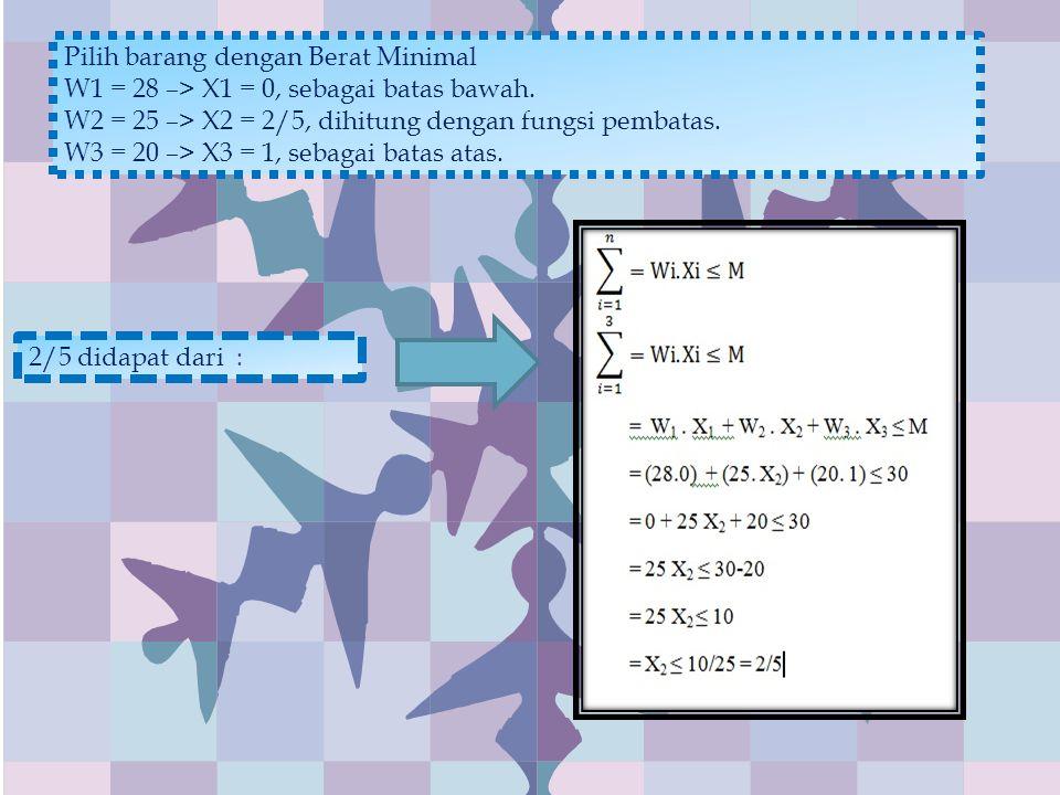 Pilih barang dengan menghitung perbandingan yang terbesar dari Profit dibagi Berat (Pi/Wi) yang diurut secara tidak naik, yaitu : P1/W1 = 38/28 –> dengan fungsi pembatas X1 = 5/28 P2/W2 = 34/25 –> karena terbesar maka, X2 = 1 P3/W3 = 25/20 –> karena terkecil maka, X3 = 0 5/28 didapat dari :