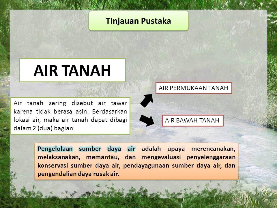 Tinjauan Pustaka AIR TANAH Air tanah sering disebut air tawar karena tidak berasa asin.