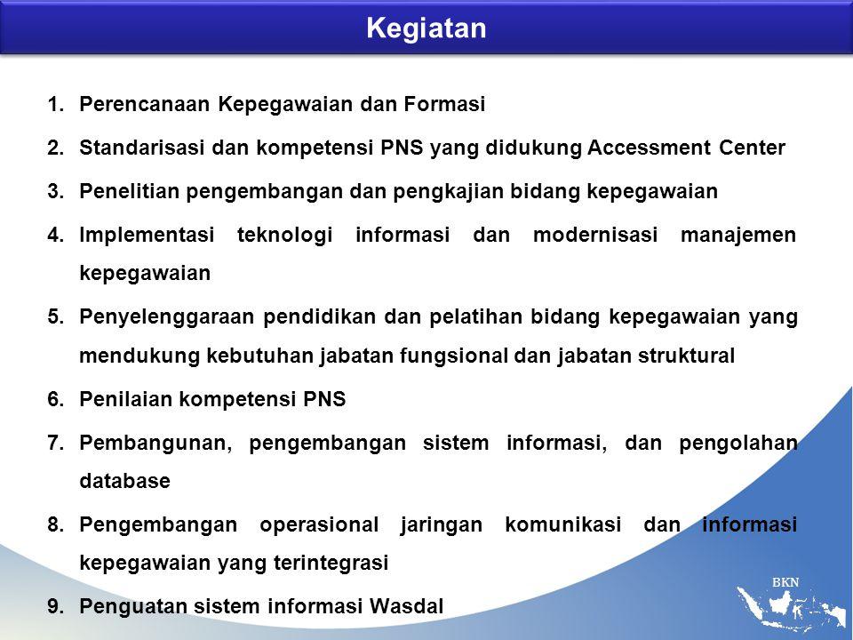 BKN Kegiatan 1.Perencanaan Kepegawaian dan Formasi 2.Standarisasi dan kompetensi PNS yang didukung Accessment Center 3.Penelitian pengembangan dan pen