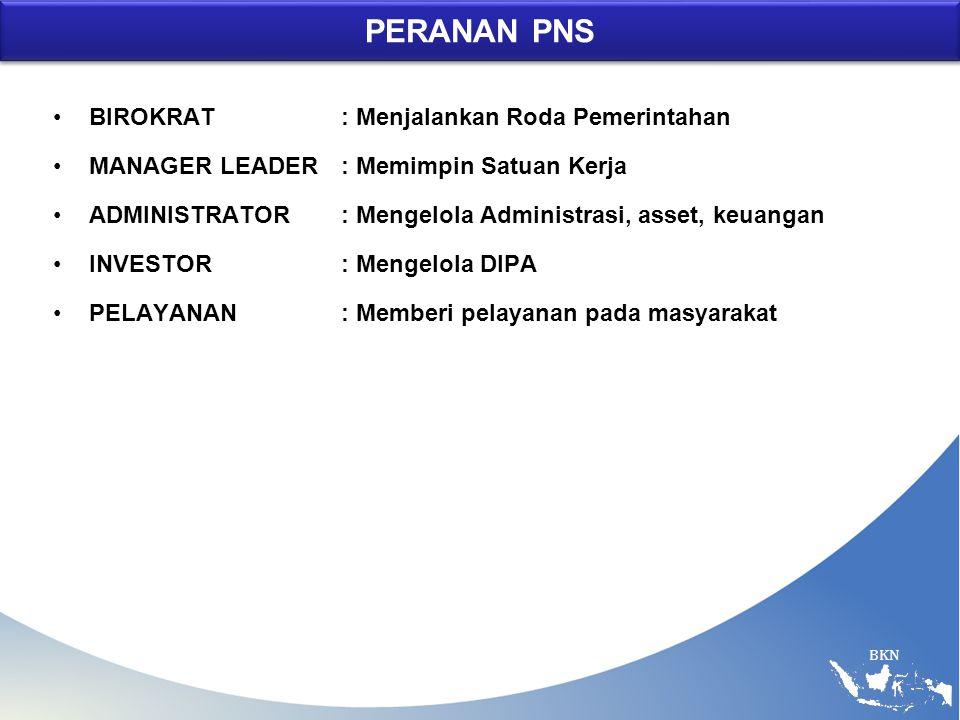 BKN PERANAN PNS BIROKRAT: Menjalankan Roda Pemerintahan MANAGER LEADER: Memimpin Satuan Kerja ADMINISTRATOR: Mengelola Administrasi, asset, keuangan I