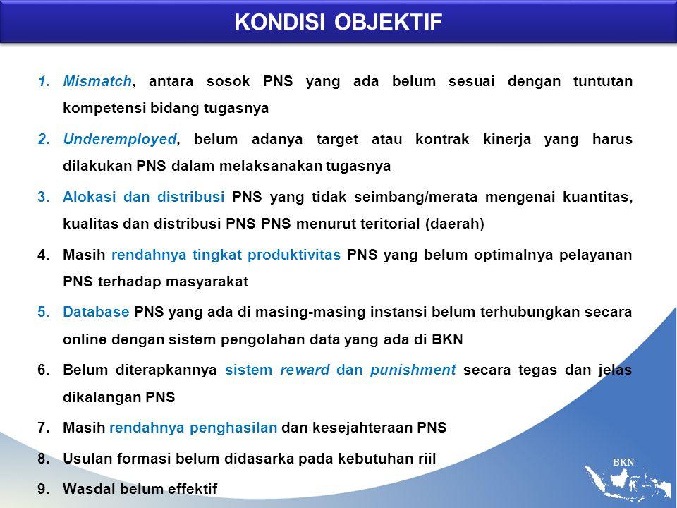 BKN Arah Kebijakan Manajemen PNS Menciptakan Aparatur Negara  Profesional  Netral  Hidup layak (sejahtera)  Akuntabel  Perekat NKRI