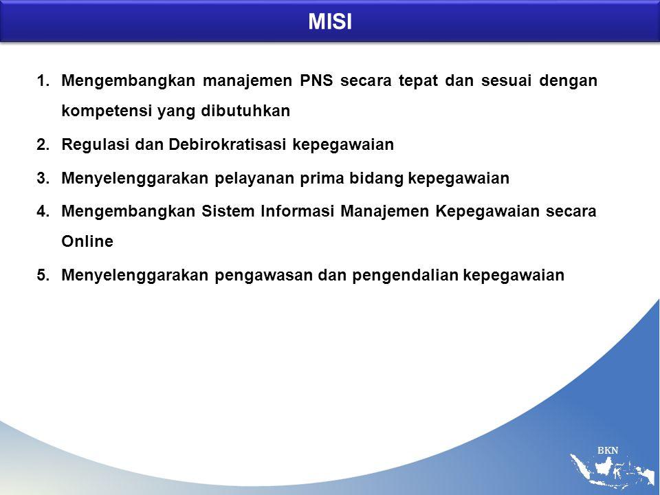 BKN MISI 1.Mengembangkan manajemen PNS secara tepat dan sesuai dengan kompetensi yang dibutuhkan 2.Regulasi dan Debirokratisasi kepegawaian 3.Menyelen