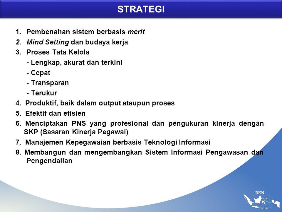 BKN LANGKAH KEBIJAKAN 1.Perencanaan formasi PNS sesuai kebutuhan riil 2.Pembenahan sistem dan proses rekruitmen PNS sampai dengan pensiun 3.Pengembangan pegawai sesuai dengan kompetensi yang dibutuhkan 4.Penilaian kinerja PNS dengan SKP 5.Kesejahteraan PNS 6.Modernisasi pelayanan kepegawaian 7.Integrated Sistem Informasi Kepegawaian 8.Paradigma baru pengawasan dan pengendalian