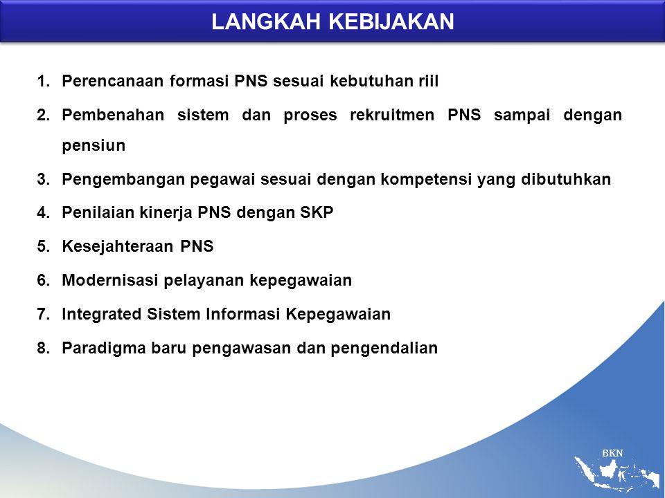 BKN LANGKAH KEBIJAKAN 1.Perencanaan formasi PNS sesuai kebutuhan riil 2.Pembenahan sistem dan proses rekruitmen PNS sampai dengan pensiun 3.Pengembang