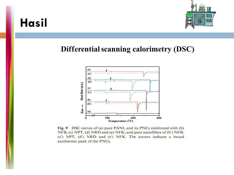 Hasil Differential scanning calorimetry (DSC)