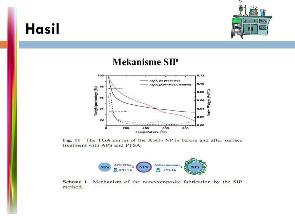 Hasil Mekanisme SIP