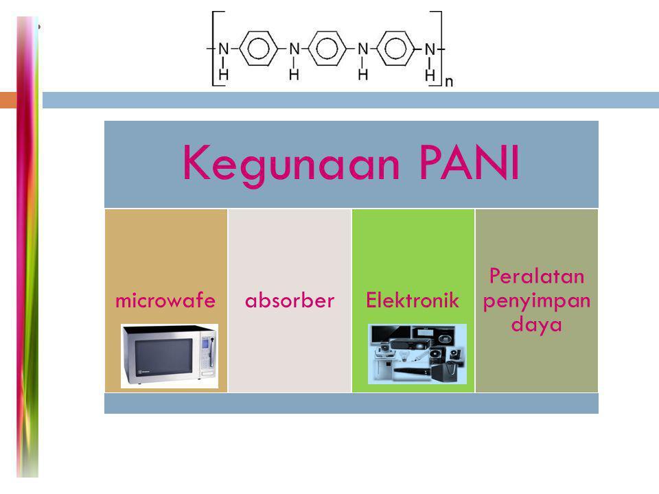 Bahan Anilin (C6H7N), ammonium persulfate (APS, (NH 4 )2S2O8), dan p-toluene sulfonic acid (PTSA, C 7 H8O3S) Aluminium nitrat, amoniak, aluminium isopropoxide (Al (OC3H7) 3, 98 + %), dan hydrazine monohydrate (N2H4.H 2 O