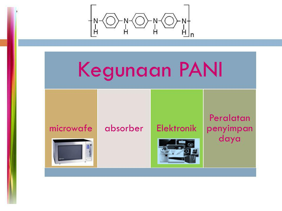 . Kegunaan PANI microwafeabsorberElektronik Peralatan penyimpan daya
