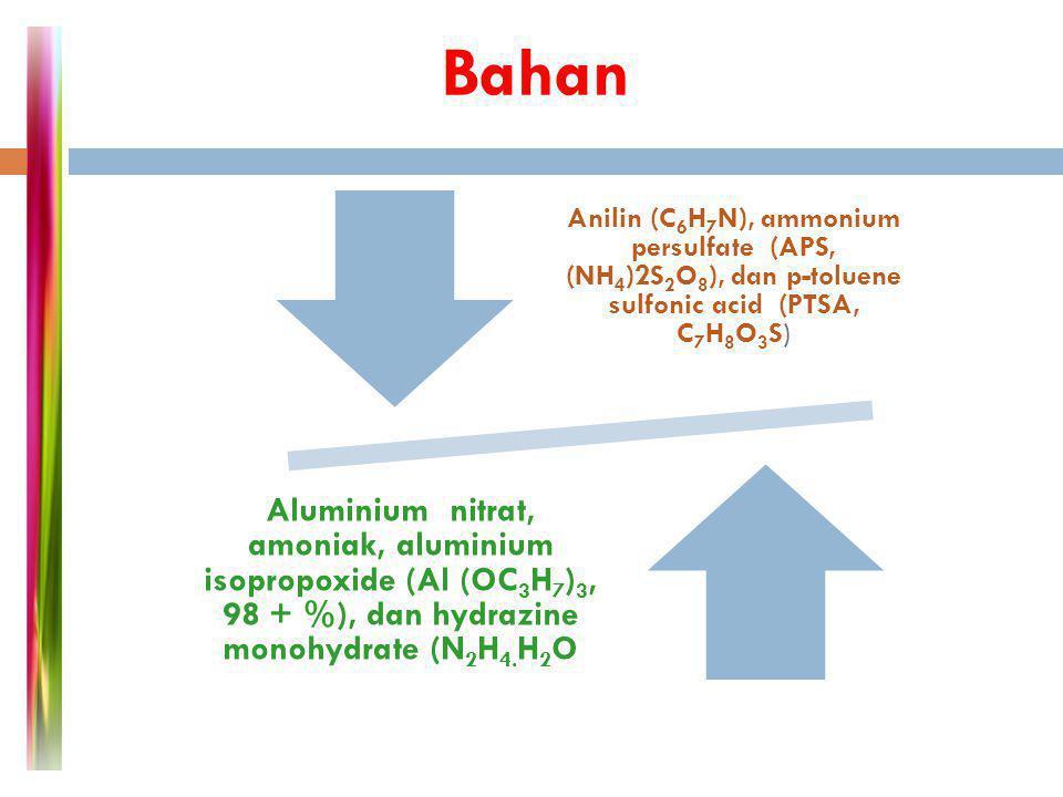 Bahan Anilin (C6H7N), ammonium persulfate (APS, (NH 4 )2S2O8), dan p-toluene sulfonic acid (PTSA, C 7 H8O3S) Aluminium nitrat, amoniak, aluminium isop