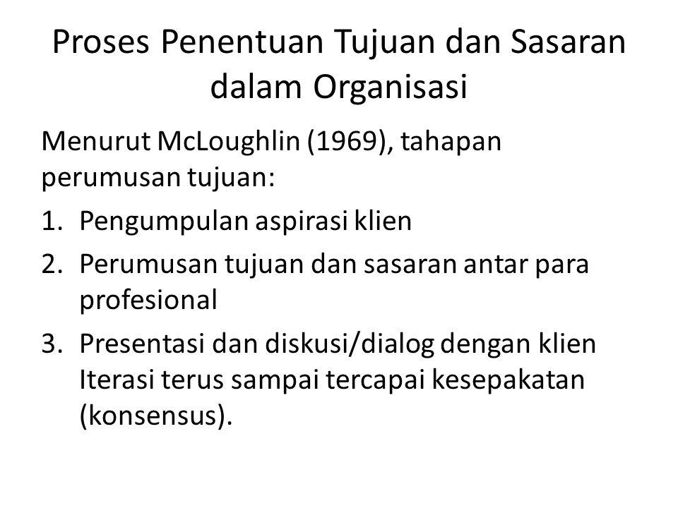 Proses Penentuan Tujuan dan Sasaran dalam Organisasi Menurut McLoughlin (1969), tahapan perumusan tujuan: 1.Pengumpulan aspirasi klien 2.Perumusan tuj