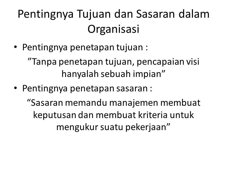 Contoh Tujuan dan Sasaran dalam Organisasi Badan Lingkungan Hidup Daerah Kota Makassar TUJUAN Badan Lingkungan Hidup Daerah Kota Makassar dalam mewujudkan misinya perlu menetapkan tujuan sebagai berikut: 1.terbentuknyanya motivator dan kepeloporan dalam bidang lingkungan hidup disetiap kelurahan; 2.Tersedianya rumusan kebijakan teknis pelaksanaan pengawasan dan pengendalian serta pengelolaan lingkungan hidup; 3.Terwujudnya potensi sumber daya aparat dalam pencapaian tujuan organisasi secara efektif dan efisien; 4.meningkatnya kualitas lingkungan hidup kota; 5.Terjalinnya koordinasi sistem pengelolaan lingkungan hidup yang sinergitas dengan instansi lainnya.