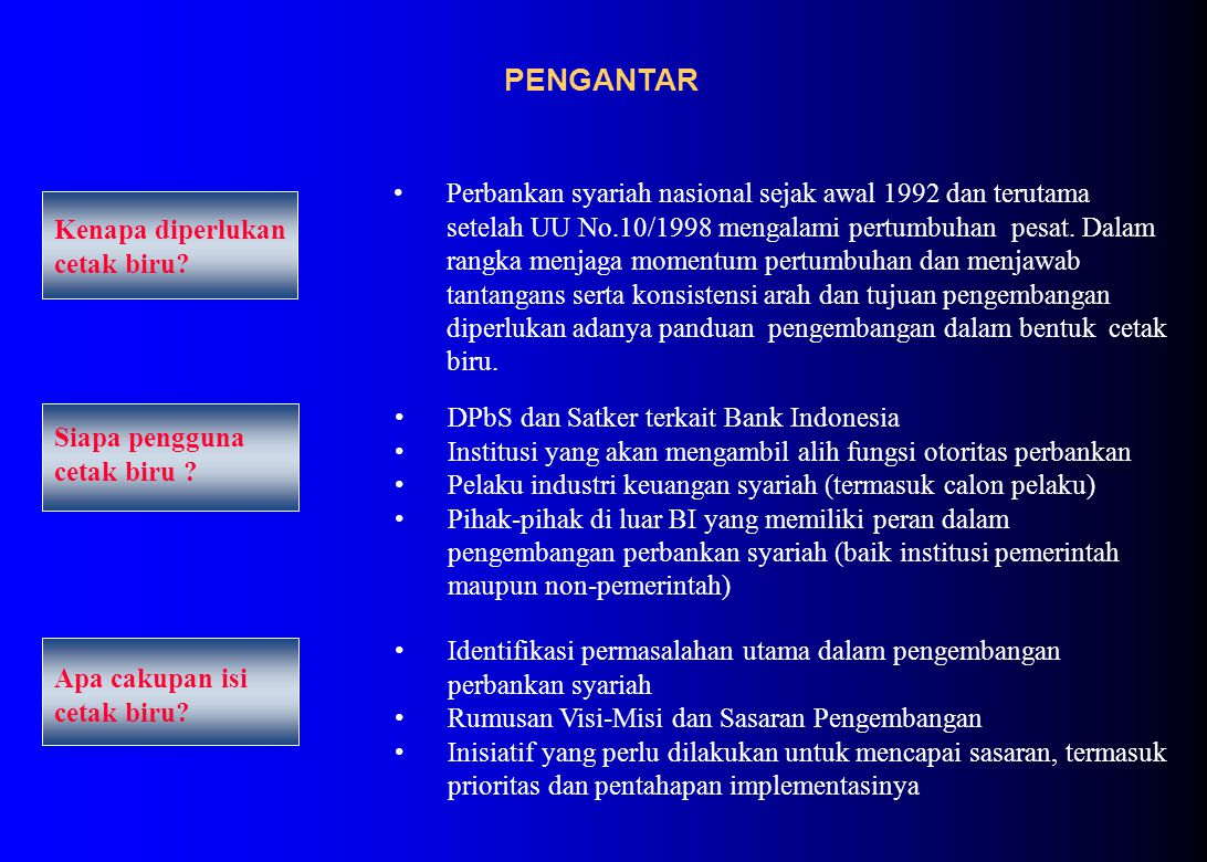 Perbankan syariah nasional sejak awal 1992 dan terutama setelah UU No.10/1998 mengalami pertumbuhan pesat.
