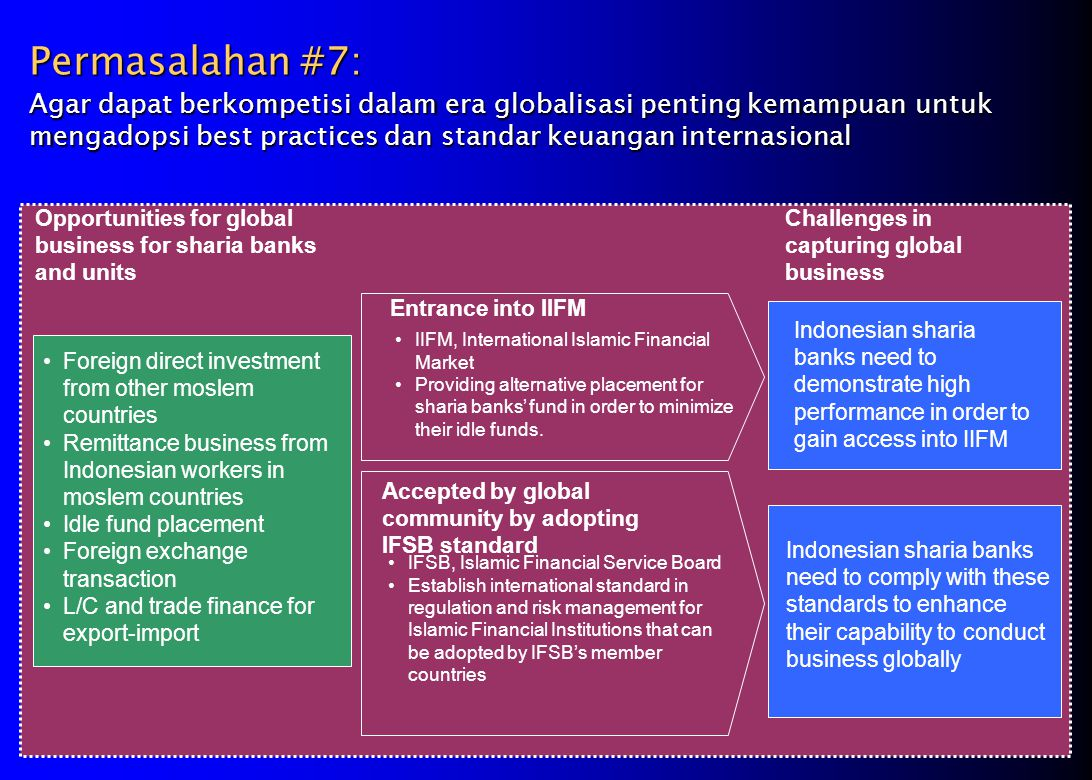 Opportunities for global business for sharia banks and units Foreign direct investment from other moslem countries Remittance business from Indonesian workers in moslem countries Idle fund placement Foreign exchange transaction L/C and trade finance for export-import Challenges in capturing global business Entrance into IIFM Accepted by global community by adopting IFSB standard IFSB, Islamic Financial Service Board Establish international standard in regulation and risk management for Islamic Financial Institutions that can be adopted by IFSB's member countries IIFM, International Islamic Financial Market Providing alternative placement for sharia banks' fund in order to minimize their idle funds.