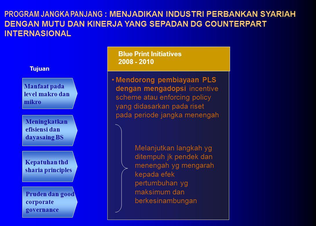 Tujuan Mendorong pembiayaan PLS dengan mengadopsi incentive scheme atau enforcing policy yang didasarkan pada riset pada periode jangka menengah PROGRAM JANGKA PANJANG : MENJADIKAN INDUSTRI PERBANKAN SYARIAH DENGAN MUTU DAN KINERJA YANG SEPADAN DG COUNTERPART INTERNASIONAL Blue Print Initiatives 2008 - 2010 Kepatuhan thd sharia principles Pruden dan good corporate governance Melanjutkan langkah yg ditempuh jk pendek dan menengah yg mengarah kepada efek pertumbuhan yg maksimum dan berkesinambungan Manfaat pada level makro dan mikro Meningkatkan efisiensi dan dayasaing BS