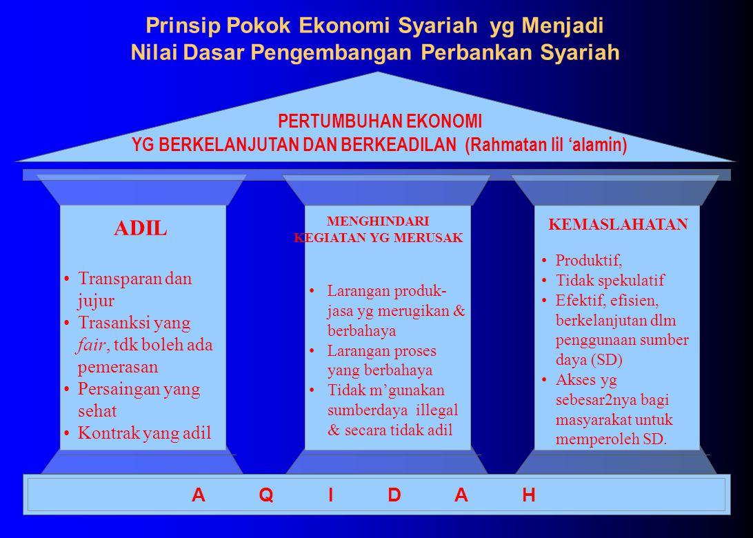 Permasalahan #3: Potensi pasar relatif besar namun pengetahuan dan pemahaman masyarakat secara umum tentang produk, jasa dan keuntungan perbankan syariah relatif rendah Propinsi Jumlah responden Bunga haram Setuju dg sistem bagi hasil Mengakui keberadaan bank syariah Memahami produk dan manfaat bank syariah Jawa Barat Jateng & Yogyakarta rata2*= 40% Jawa Timur Sumatera Barat Jambi Total 1022 1500 1503 1060 500 5585 rata2*= 68% rata2*= 78% rata2*= 11% Percent N.A.