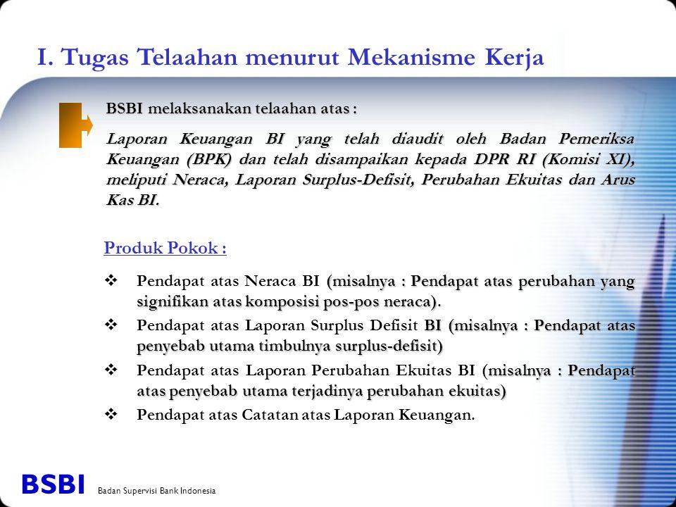 I. Tugas Telaahan menurut Mekanisme Kerja BSBI melaksanakan telaahan atas : Laporan Keuangan BI yang telah diaudit oleh Badan Pemeriksa Keuangan (BPK)