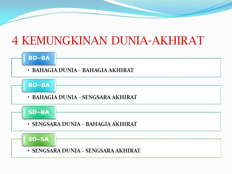 4 KEMUNGKINAN DUNIA-AKHIRAT BAHAGIA DUNIA – BAHAGIA AKHIRAT BD–BA BAHAGIA DUNIA – SENGSARA AKHIRAT BD–BA SENGSARA DUNIA – BAHAGIA AKHIRAT SD–BA SENGSARA DUNIA – SENGSARA AKHIRAT SD–SA