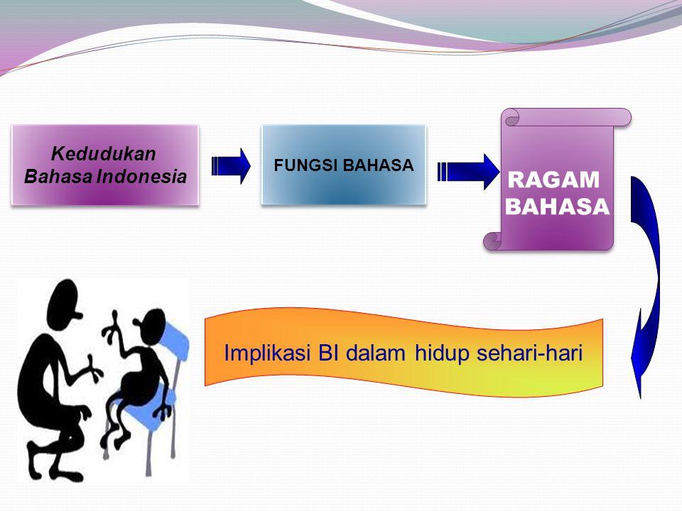 Kedudukan Bahasa Indonesia Kedudukan Bahasa Indonesia FUNGSI BAHASA RAGAM BAHASA RAGAM BAHASA Implikasi BI dalam hidup sehari-hari