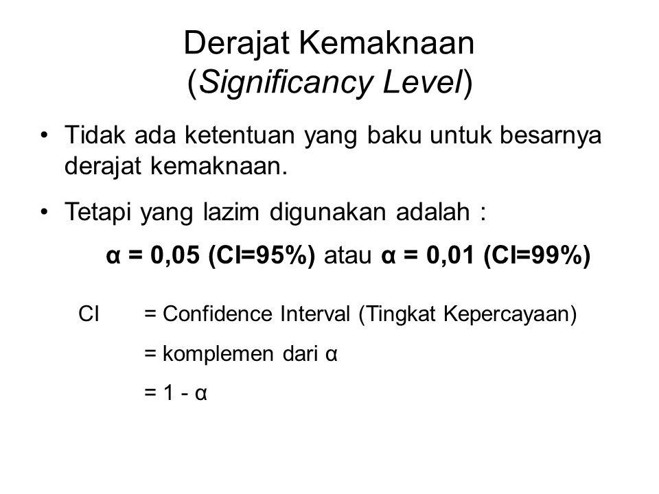 Derajat Kemaknaan (Significancy Level) Tidak ada ketentuan yang baku untuk besarnya derajat kemaknaan. Tetapi yang lazim digunakan adalah : α = 0,05 (