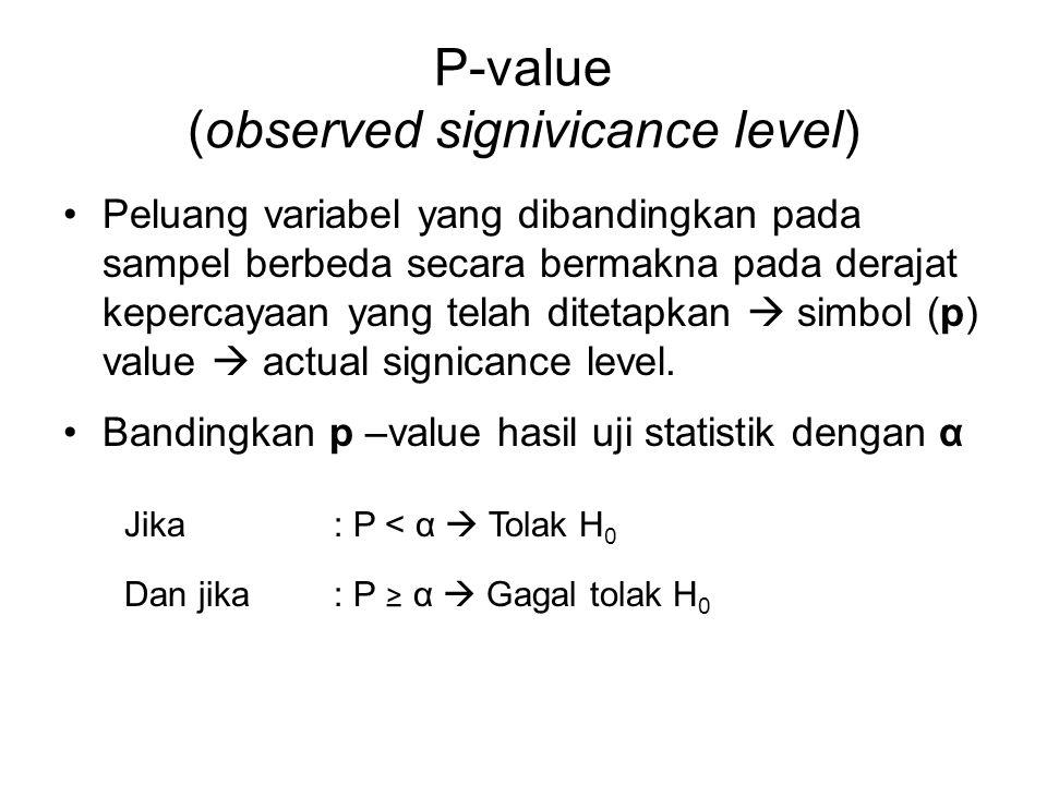 P-value (observed signivicance level) Peluang variabel yang dibandingkan pada sampel berbeda secara bermakna pada derajat kepercayaan yang telah ditet