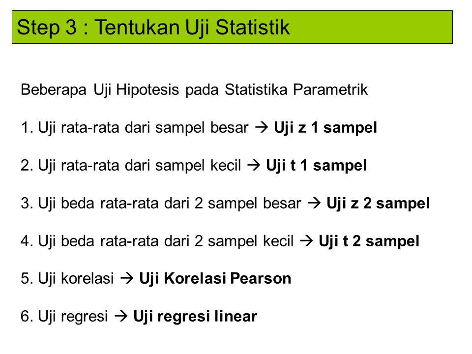 Beberapa Uji Hipotesis pada Statistika Parametrik 1. Uji rata-rata dari sampel besar  Uji z 1 sampel 2. Uji rata-rata dari sampel kecil  Uji t 1 sam