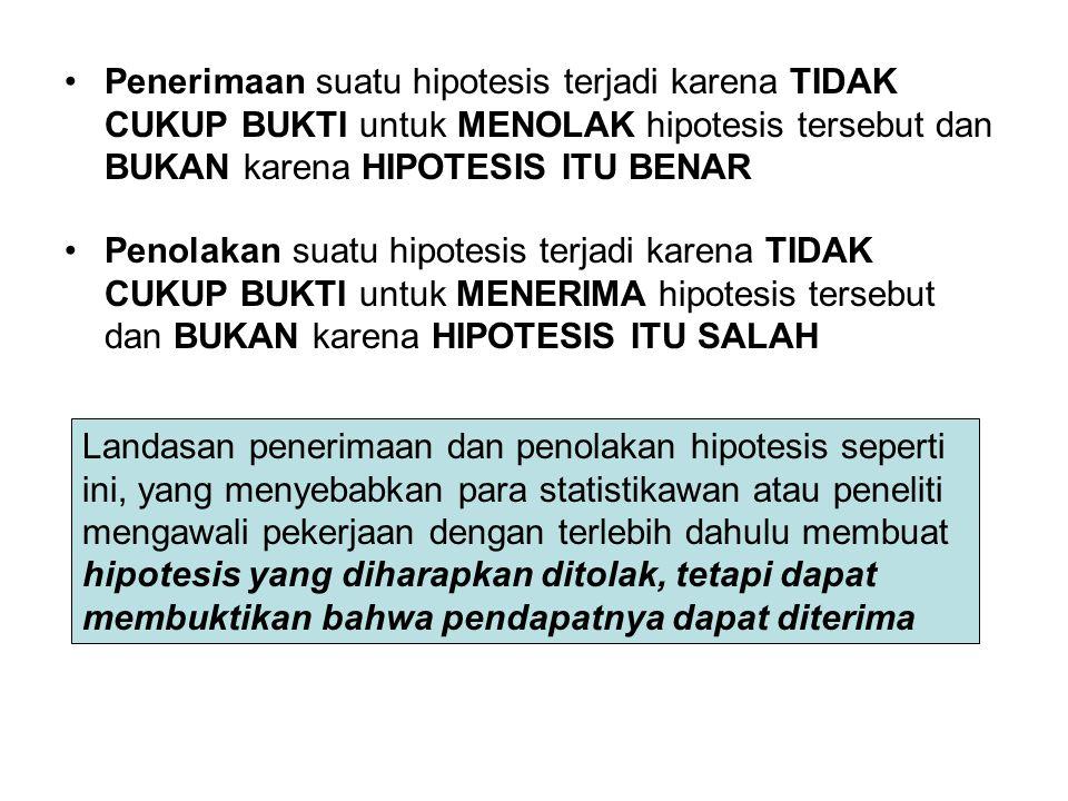 Penerimaan suatu hipotesis terjadi karena TIDAK CUKUP BUKTI untuk MENOLAK hipotesis tersebut dan BUKAN karena HIPOTESIS ITU BENAR Penolakan suatu hipo