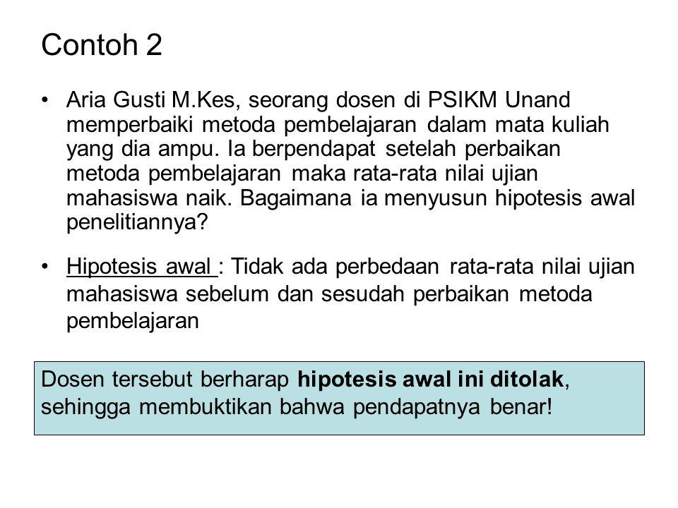 Contoh 2 Aria Gusti M.Kes, seorang dosen di PSIKM Unand memperbaiki metoda pembelajaran dalam mata kuliah yang dia ampu. Ia berpendapat setelah perbai