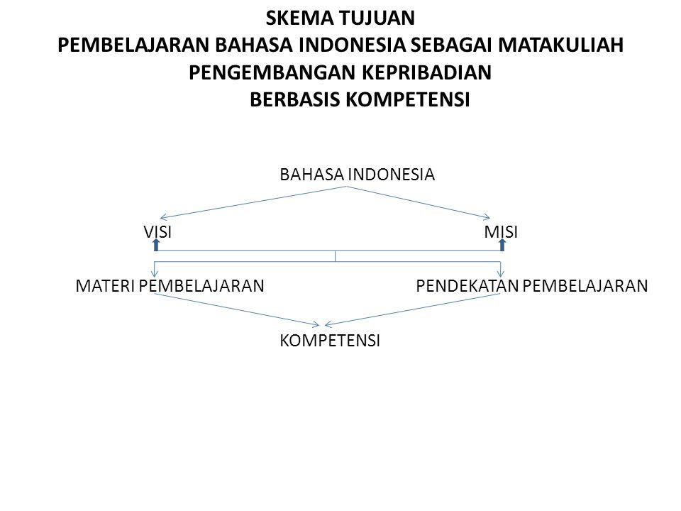 VISIMISI BAHASA INDONESIA