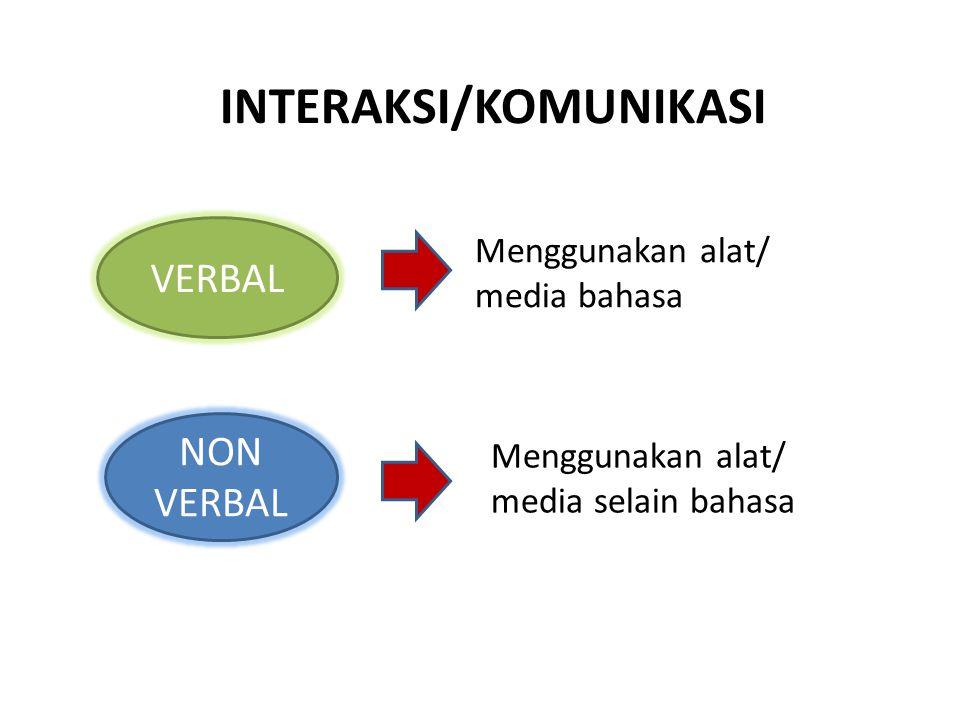 INTERAKSI/KOMUNIKASI VERBAL NON VERBAL Menggunakan alat/ media bahasa Menggunakan alat/ media selain bahasa