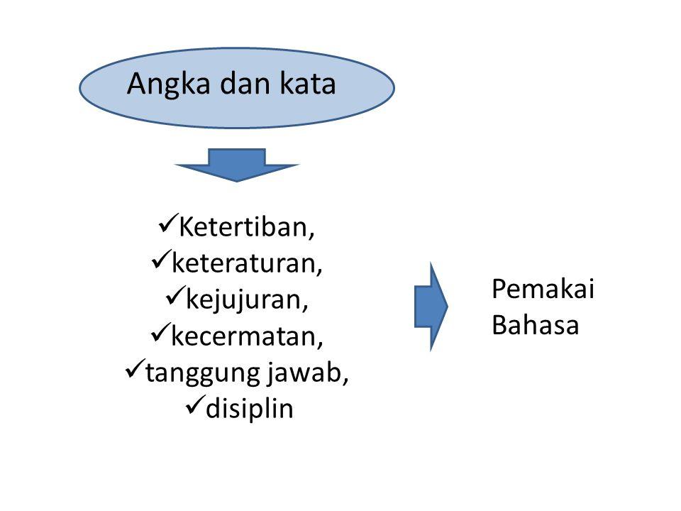 Angka dan kata Ketertiban, keteraturan, kejujuran, kecermatan, tanggung jawab, disiplin Pemakai Bahasa