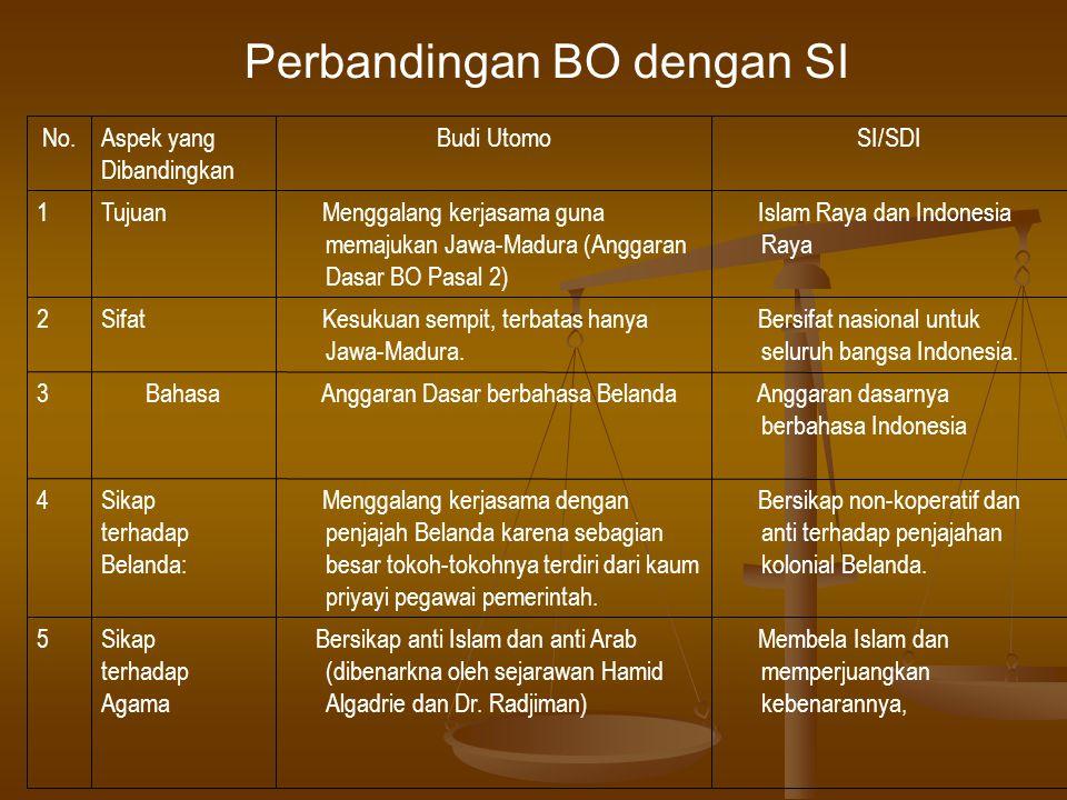 SI berjuang melawan arus penjajahan BO menurutkan kemauan arus penjajahan, Melawan Arus 9 SI bersifat kerakyatan dan kebangsaan BO bersifat feodal dan keningratan Kerakyatan8 Anggota SI berdesak- desakan masuk penjara, ditembak mati, dan banyak anggotanya yang dibuang ke Digul, Irian Barat, Anggota BO tidak ada satu pun yang masuk penjara, apalagi ditembak dan dibuang ke Digul, Korban Perjuangan 7 SI memperjuangkan kemerdekaan Indonesia dan mengantar bangsa ini melewati pintu gerbang kemerdekaan tidak pernah memperjuangkan kemerdekaan Indonesia dan telah membubarkan diri tahun 1935.