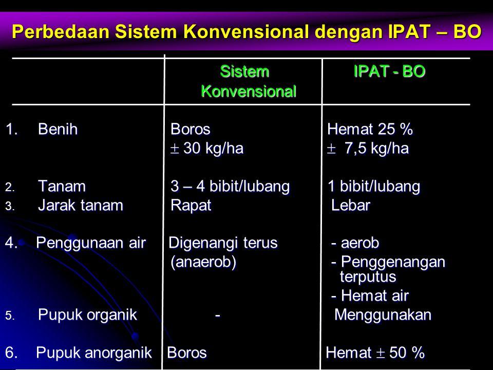 Perbedaan Sistem Konvensional dengan IPAT – BO Sistem IPAT - BO Sistem IPAT - BO Konvensional Konvensional 1.Benih Boros Hemat 25 %  30 kg/ha  7,5 k