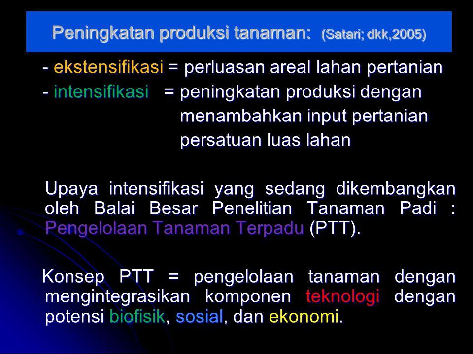 Komponen teknologi pada PTT untuk padi sawah 1.Varietas Unggul Baru (VUB) 2.