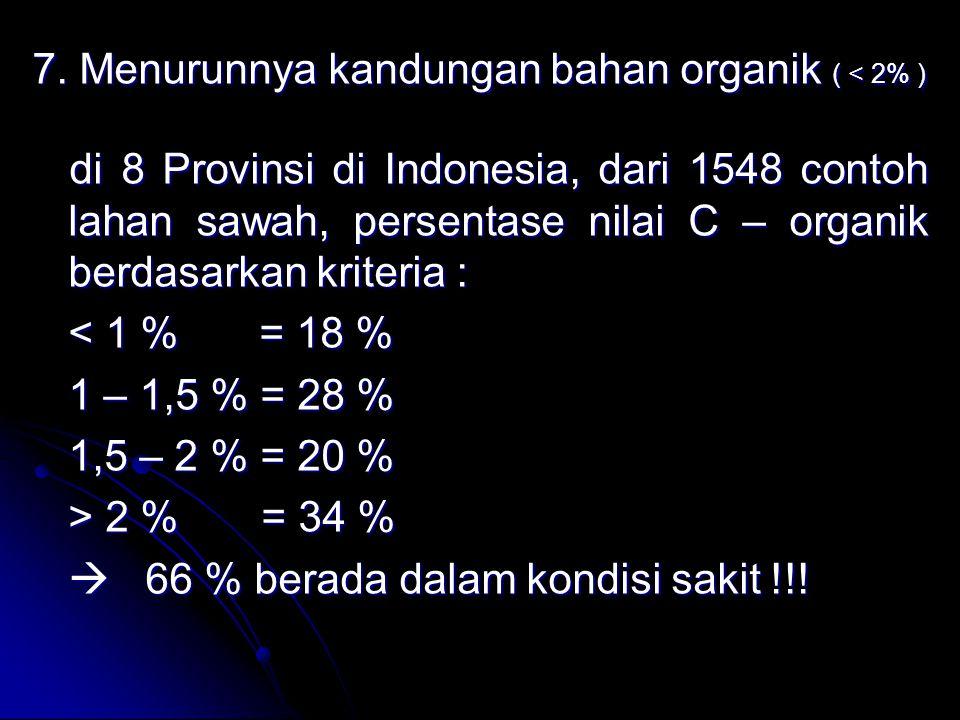 7. Menurunnya kandungan bahan organik ( < 2% ) di 8 Provinsi di Indonesia, dari 1548 contoh lahan sawah, persentase nilai C – organik berdasarkan krit