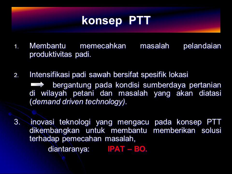 Metode IPAT – BO (Intensifikasi Padi aerob Terkendali Berbasis Organik ) : Teknik budidaya padi sawah yang sudah diterapkan di beberapa daerah di Indonesia sejak 2007.