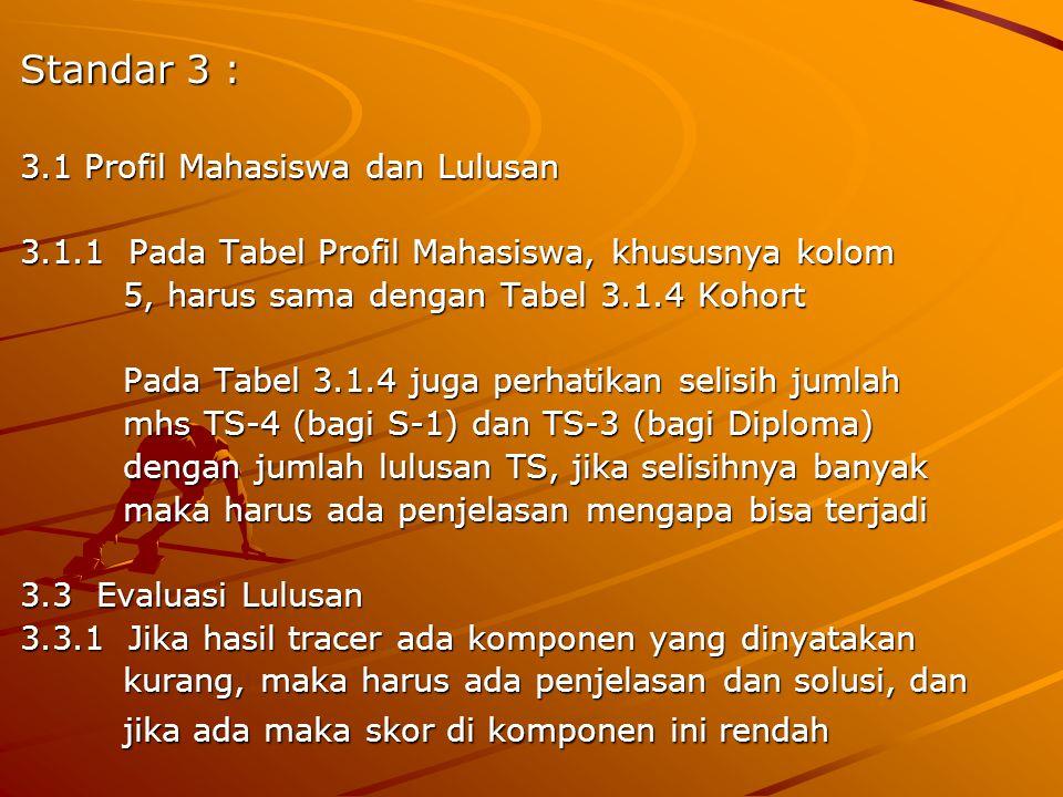 Standar 3 : 3.1 Profil Mahasiswa dan Lulusan 3.1.1 Pada Tabel Profil Mahasiswa, khususnya kolom 5, harus sama dengan Tabel 3.1.4 Kohort 5, harus sama