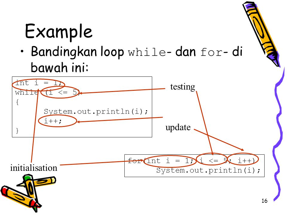 16 Example Bandingkan loop while - dan for - di bawah ini: int i = 1; while (i <= 5) { System.out.println(i); i++; } for(int i = 1; i <= 5; i++) System.out.println(i); initialisation testing update