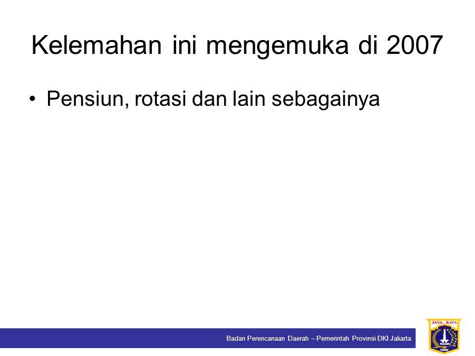 Badan Perencanaan Daerah – Pemerintah Provinsi DKI Jakarta Kelemahan ini mengemuka di 2007 Pensiun, rotasi dan lain sebagainya