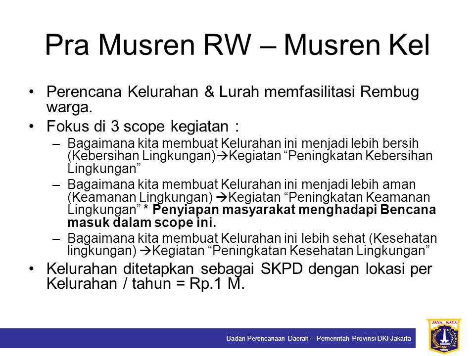 Badan Perencanaan Daerah – Pemerintah Provinsi DKI Jakarta Pra Musren RW – Musren Kel Perencana Kelurahan & Lurah memfasilitasi Rembug warga. Fokus di