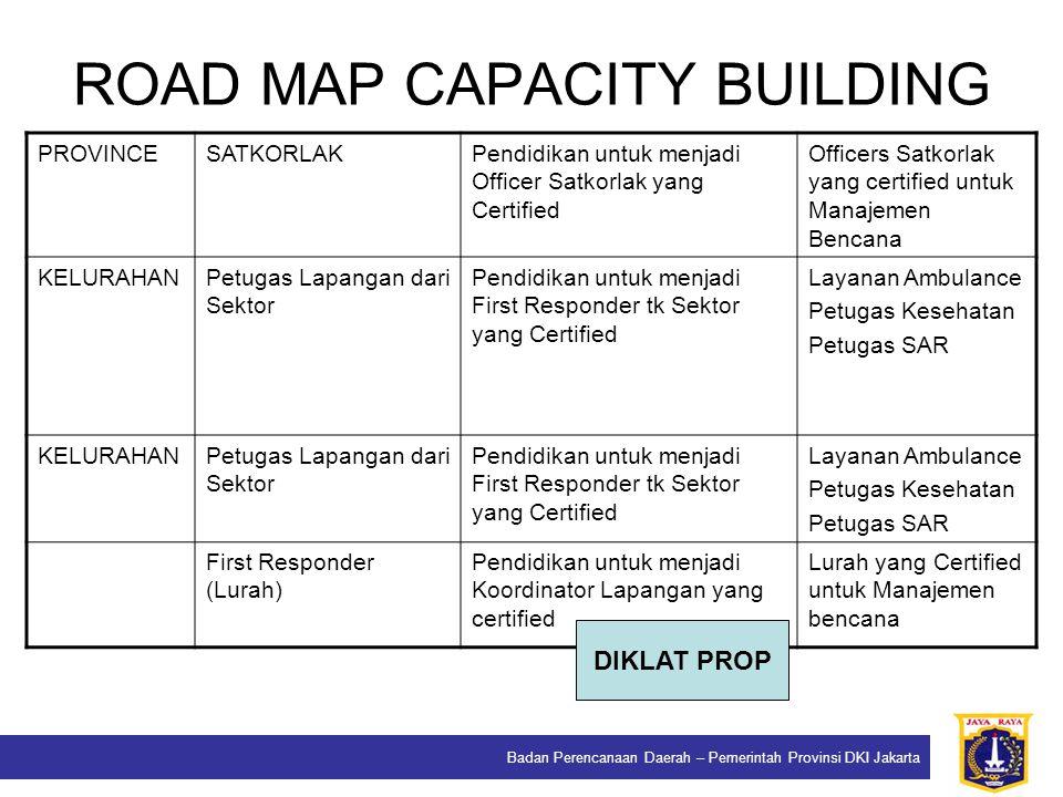 Badan Perencanaan Daerah – Pemerintah Provinsi DKI Jakarta ROAD MAP CAPACITY BUILDING PROVINCESATKORLAKPendidikan untuk menjadi Officer Satkorlak yang