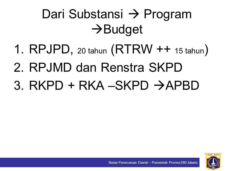 Badan Perencanaan Daerah – Pemerintah Provinsi DKI Jakarta Dari Substansi  Program  Budget 1.RPJPD, 20 tahun (RTRW ++ 15 tahun ) 2.RPJMD dan Renstra SKPD 3.RKPD + RKA –SKPD  APBD
